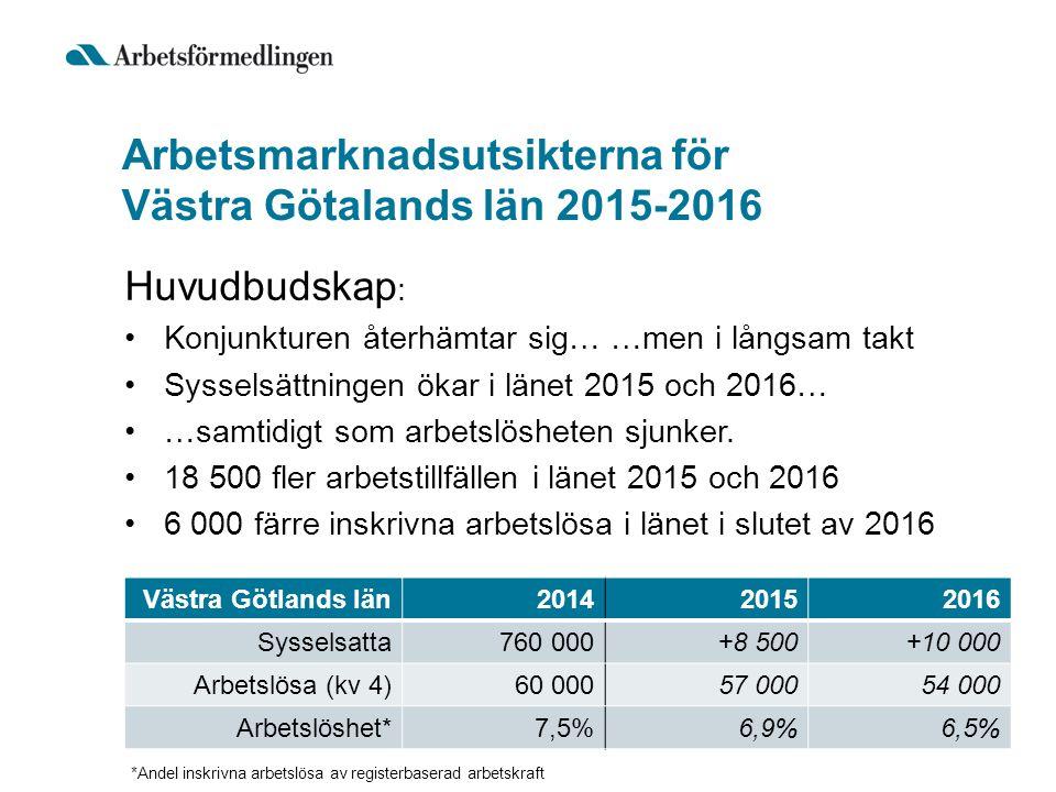 Arbetsmarknadsutsikterna för Västra Götalands län 2015-2016 Huvudbudskap (forts) : Fortsatt höga krav på efterfrågad kompetens på arbetsmarknaden Arbetskraftens förändrade sammansättning Demografiska utmaningar och strukturell omvandling Tydlig tudelning på arbetsmarknaden Fortsatt fokus på personer som står långt från arbetsmarknaden