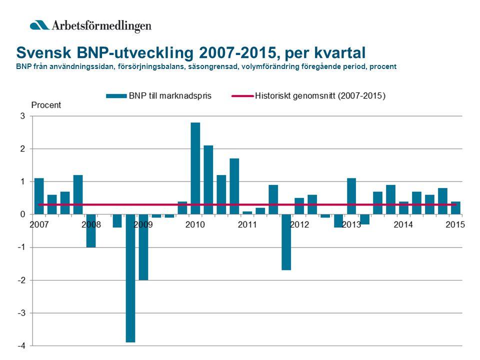 Arbetsmarknadsutsikterna för Västra Götalands län 2015-2016 Optimistiska arbetsgivare i länet Optimistisk utveckling 2015 och 2016 Olika grad av optimism bland länets delregioner