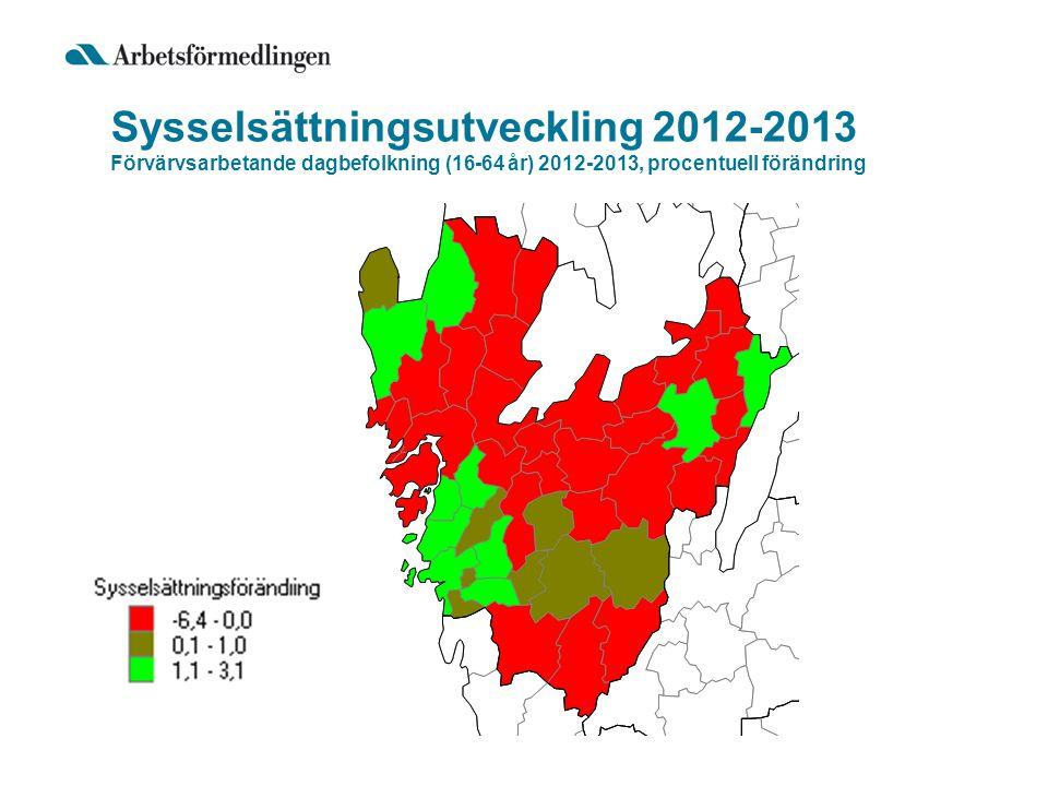 Sysselsättningsutveckling 2012-2013 Förvärvsarbetande dagbefolkning (16-64 år) 2012-2013, procentuell förändring