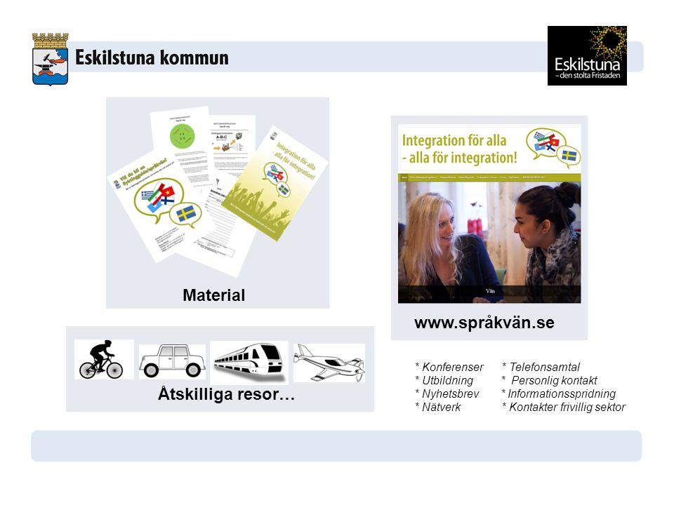 www.språkvän.se Material Åtskilliga resor… * Konferenser * Telefonsamtal * Utbildning * Personlig kontakt * Nyhetsbrev * Informationsspridning * Nätve
