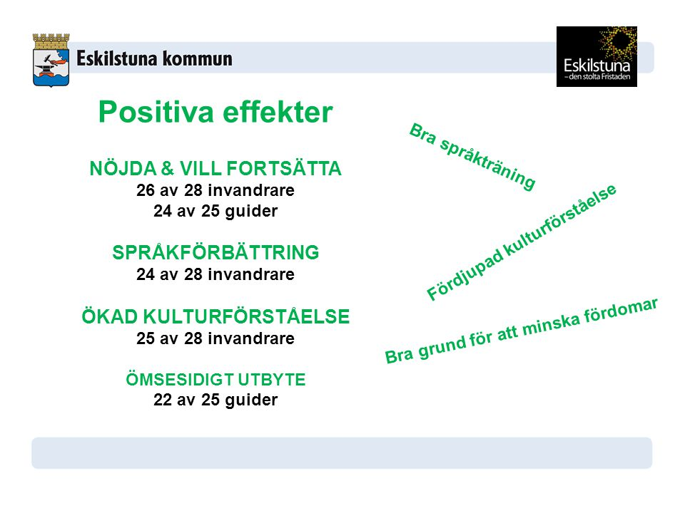 Positiva effekter NÖJDA & VILL FORTSÄTTA 26 av 28 invandrare 24 av 25 guider SPRÅKFÖRBÄTTRING 24 av 28 invandrare ÖKAD KULTURFÖRSTÅELSE 25 av 28 invan