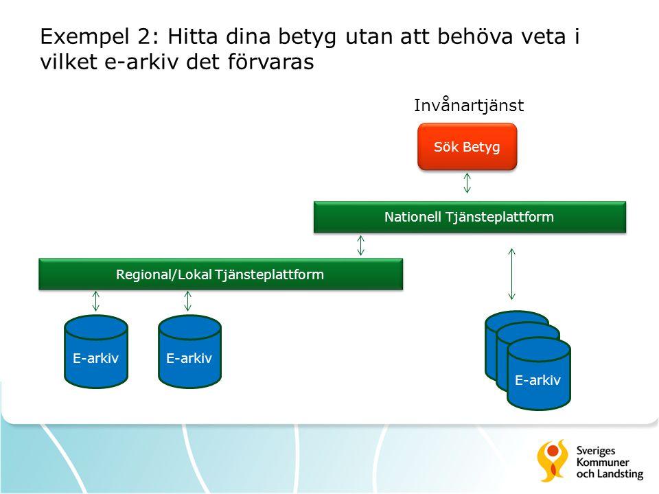 Exempel 2: Hitta dina betyg utan att behöva veta i vilket e-arkiv det förvaras Regional/Lokal Tjänsteplattform E-arkiv Nationell Tjänsteplattform Sök Betyg Invånartjänst