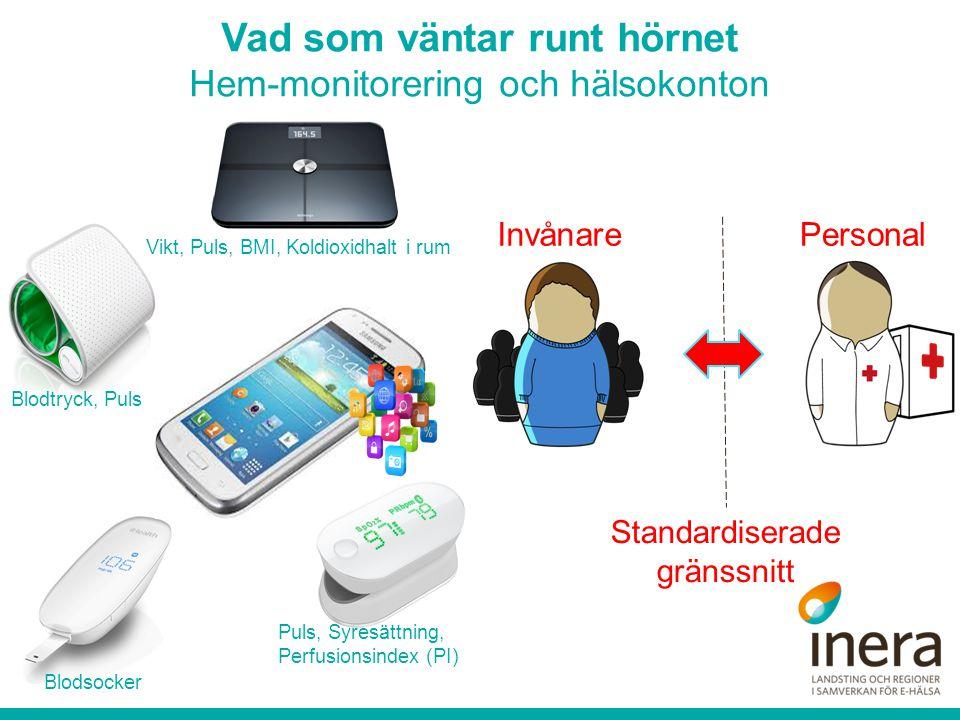 Blodtryck, Puls Blodsocker Standardiserade gränssnitt Vikt, Puls, BMI, Koldioxidhalt i rum Vad som väntar runt hörnet Hem-monitorering och hälsokonton PersonalInvånare Puls, Syresättning, Perfusionsindex (PI)