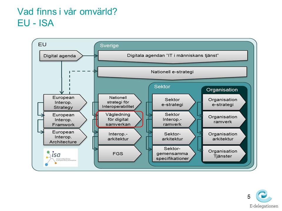 Vad finns i vår omvärld? EU - ISA 5