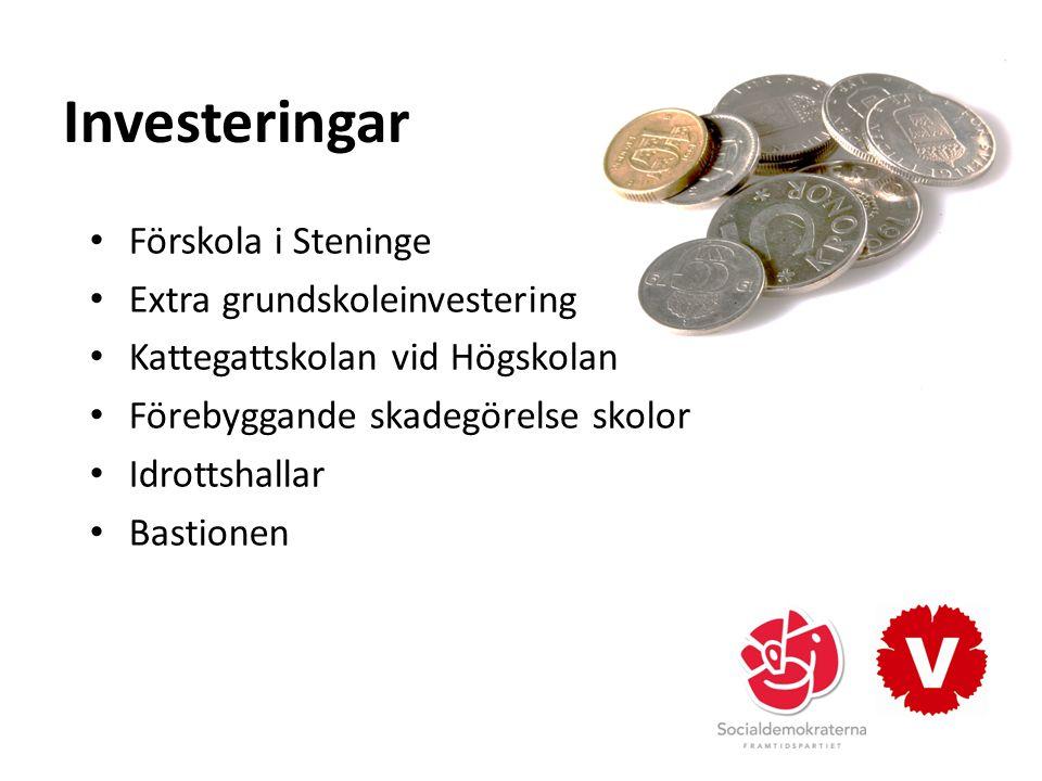 Investeringar Förskola i Steninge Extra grundskoleinvestering Kattegattskolan vid Högskolan Förebyggande skadegörelse skolor Idrottshallar Bastionen