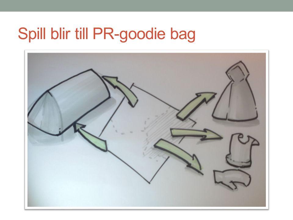 Spill blir till PR-goodie bag