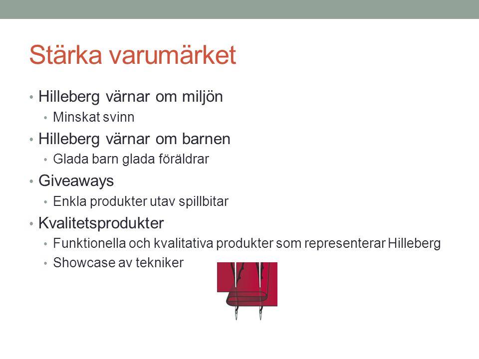 Stärka varumärket Hilleberg värnar om miljön Minskat svinn Hilleberg värnar om barnen Glada barn glada föräldrar Giveaways Enkla produkter utav spillbitar Kvalitetsprodukter Funktionella och kvalitativa produkter som representerar Hilleberg Showcase av tekniker