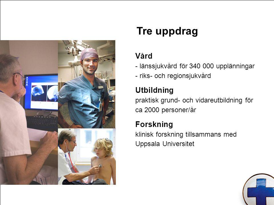 Tre uppdrag Vård - länssjukvård för 340 000 upplänningar - riks- och regionsjukvård Utbildning praktisk grund- och vidareutbildning för ca 2000 person