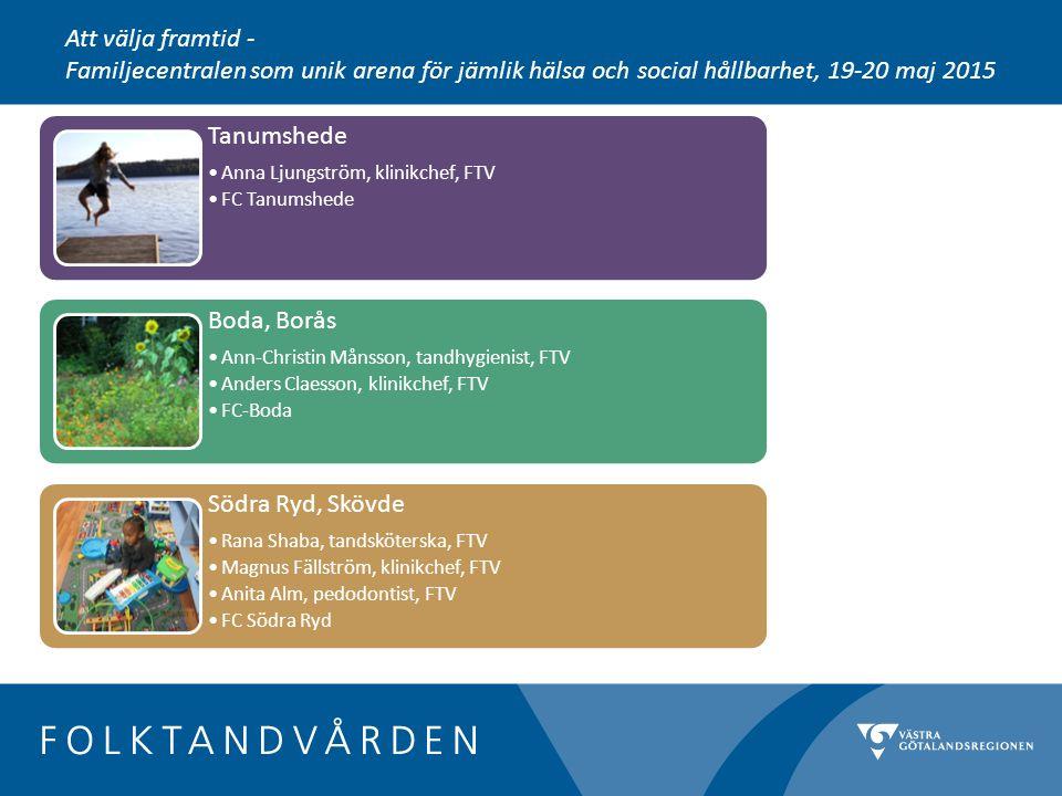Tanumshede Anna Ljungström, klinikchef, FTV FC Tanumshede Boda, Borås Ann-Christin Månsson, tandhygienist, FTV Anders Claesson, klinikchef, FTV FC-Boda Södra Ryd, Skövde Rana Shaba, tandsköterska, FTV Magnus Fällström, klinikchef, FTV Anita Alm, pedodontist, FTV FC Södra Ryd Att välja framtid - Familjecentralen som unik arena för jämlik hälsa och social hållbarhet, 19-20 maj 2015