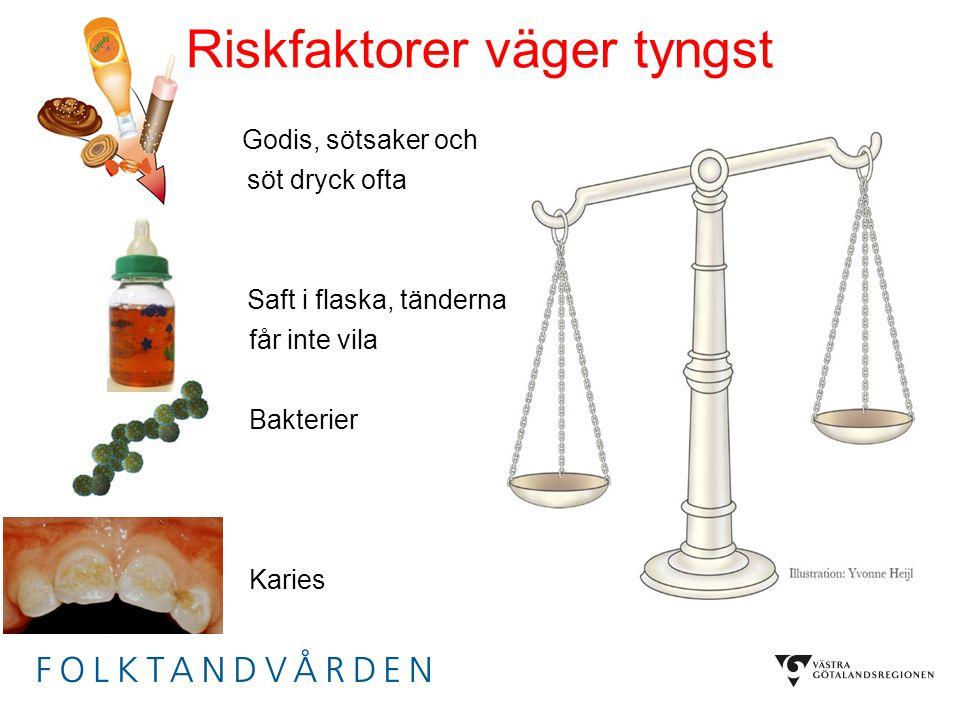 Riskfaktorer väger tyngst Godis, sötsaker och söt dryck ofta Saft i flaska, tänderna får inte vila Bakterier Karies
