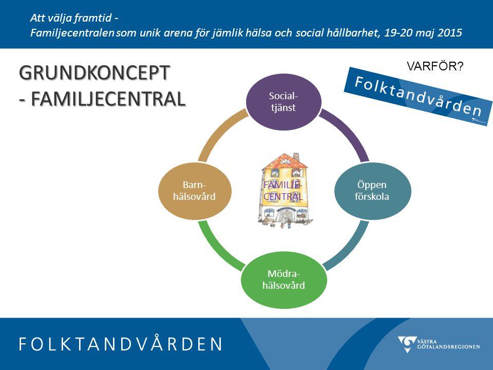 FAMILJE- CENTRAL Social- tjänst Öppen förskola Mödra- hälsovård Barn- hälsovård GRUNDKONCEPT - FAMILJECENTRAL VARFÖR.
