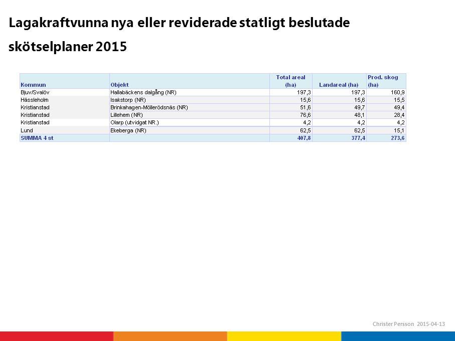 Lagakraftvunna nya eller reviderade statligt beslutade skötselplaner 2015 Christer Persson 2015-04-13