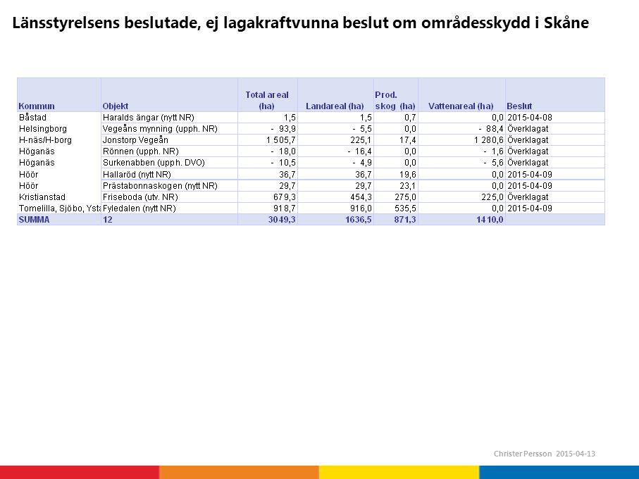 Länsstyrelsens beslutade, ej lagakraftvunna beslut om områdesskydd i Skåne Christer Persson 2015-04-13