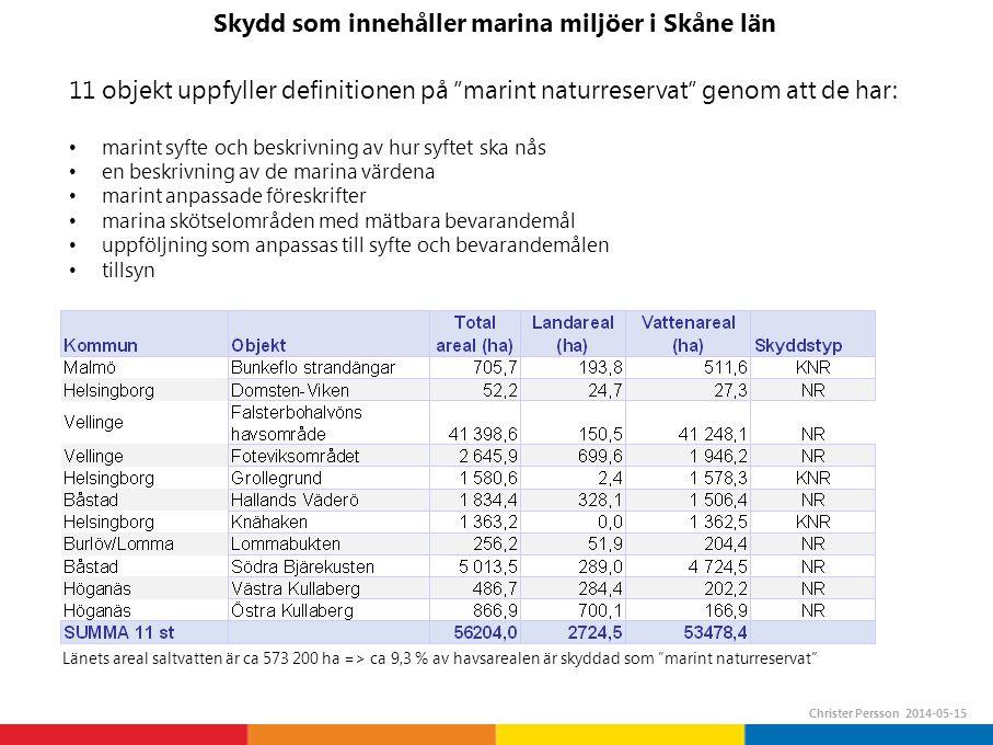 Skydd som innehåller marina miljöer i Skåne län Christer Persson 2014-05-15 11 objekt uppfyller definitionen på marint naturreservat genom att de har: marint syfte och beskrivning av hur syftet ska nås en beskrivning av de marina värdena marint anpassade föreskrifter marina skötselområden med mätbara bevarandemål uppföljning som anpassas till syfte och bevarandemålen tillsyn Länets areal saltvatten är ca 573 200 ha => ca 9,3 % av havsarealen är skyddad som marint naturreservat