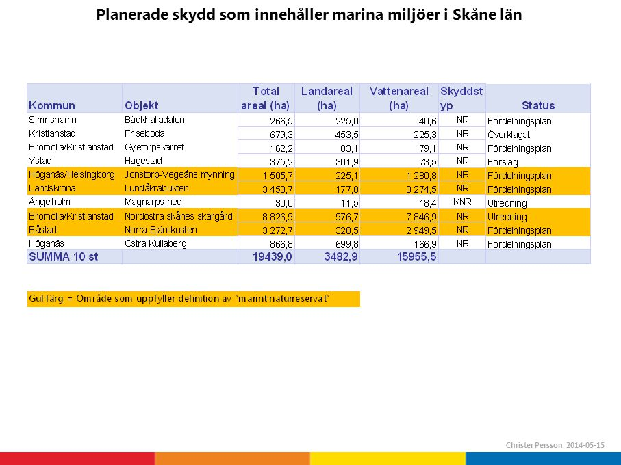 Planerade skydd som innehåller marina miljöer i Skåne län Christer Persson 2014-05-15