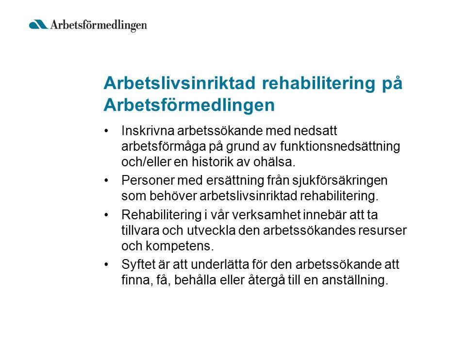 Arbetslivsinriktad rehabilitering på Arbetsförmedlingen Inskrivna arbetssökande med nedsatt arbetsförmåga på grund av funktionsnedsättning och/eller e