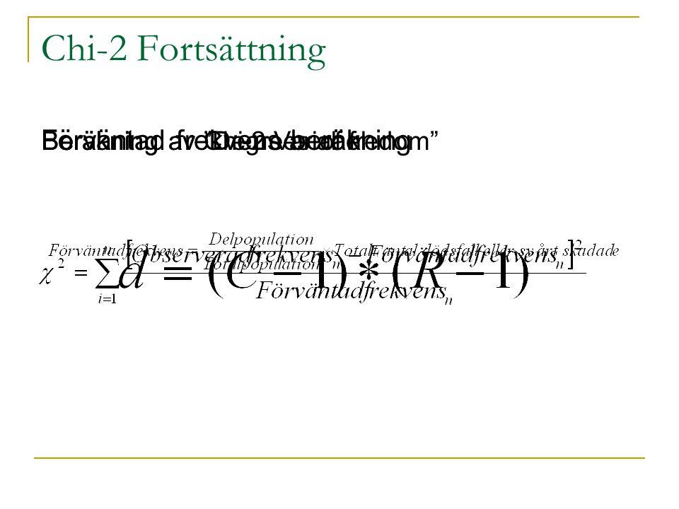 Chi-2 Analys frekvens tabeller noll hypotes = varianser endast pga.