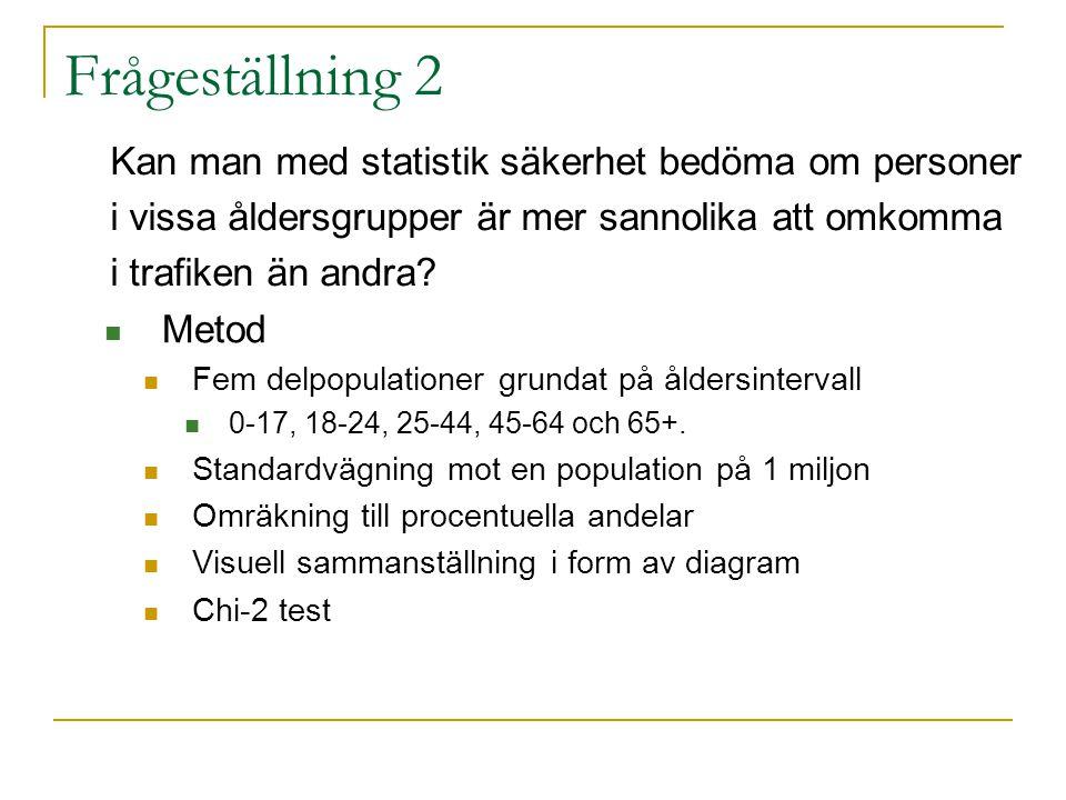 Frågeställning 2 Metod Fem delpopulationer grundat på åldersintervall 0-17, 18-24, 25-44, 45-64 och 65+.