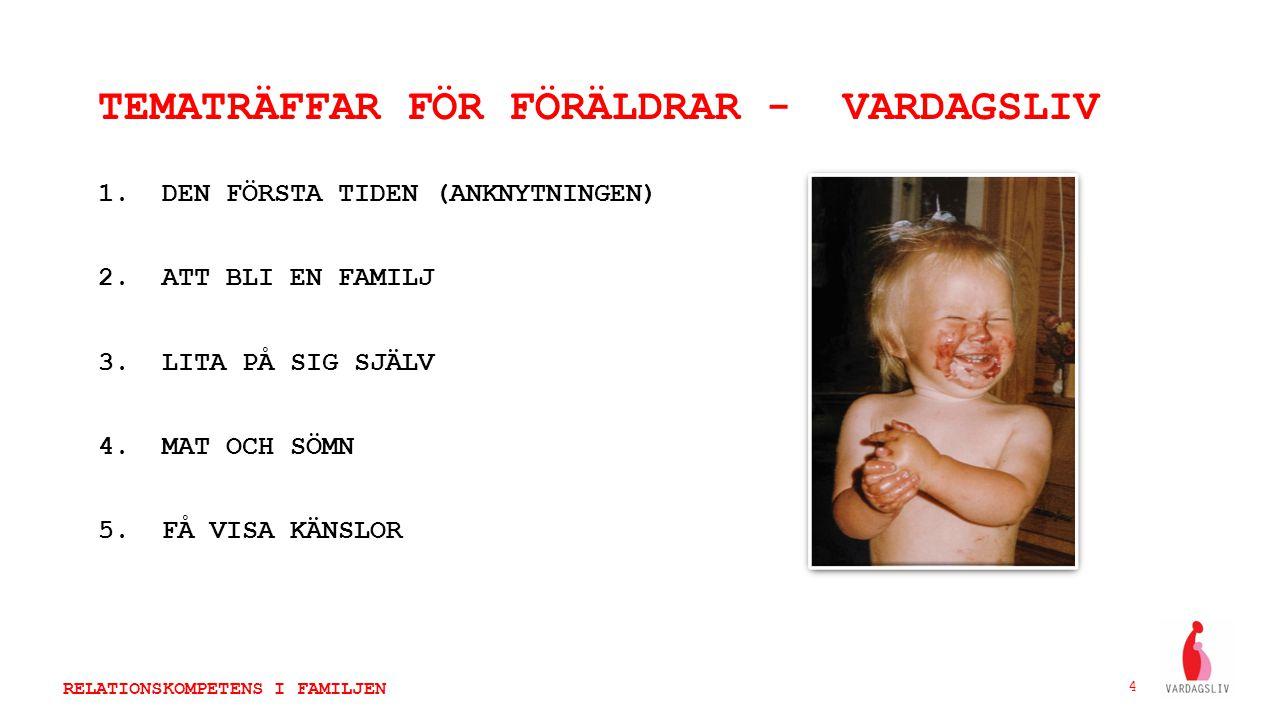 TEMATRÄFFAR FÖR FÖRÄLDRAR - VARDAGSLIV 1. DEN FÖRSTA TIDEN (ANKNYTNINGEN) 2. ATT BLI EN FAMILJ 3. LITA PÅ SIG SJÄLV 4. MAT OCH SÖMN 5. FÅ VISA KÄNSLOR