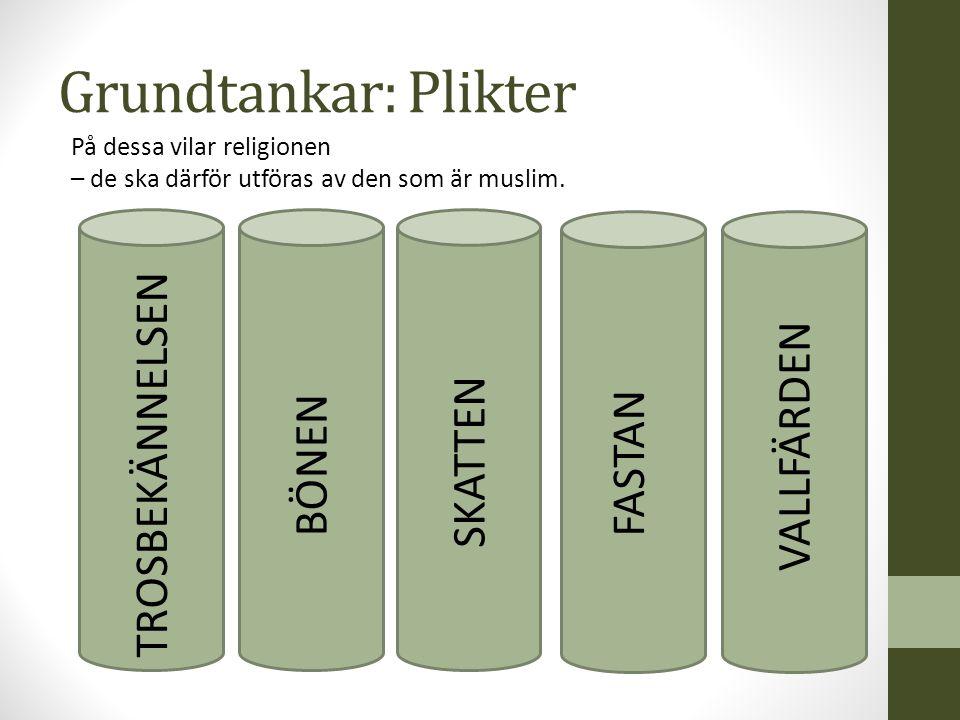 Grundtankar: Plikter På dessa vilar religionen – de ska därför utföras av den som är muslim.