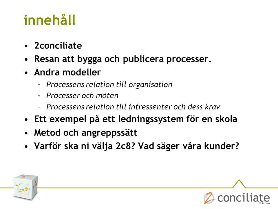 innehåll 2conciliate Resan att bygga och publicera processer. Andra modeller –Processens relation till organisation –Processer och möten –Processens r