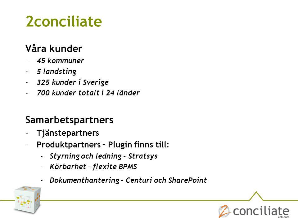 2conciliate Våra kunder -45 kommuner -5 landsting -325 kunder i Sverige -700 kunder totalt i 24 länder Samarbetspartners -Tjänstepartners -Produktpart