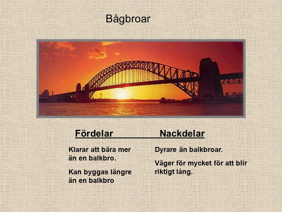 Bågbroar FördelarNackdelar Klarar att bära mer än en balkbro.