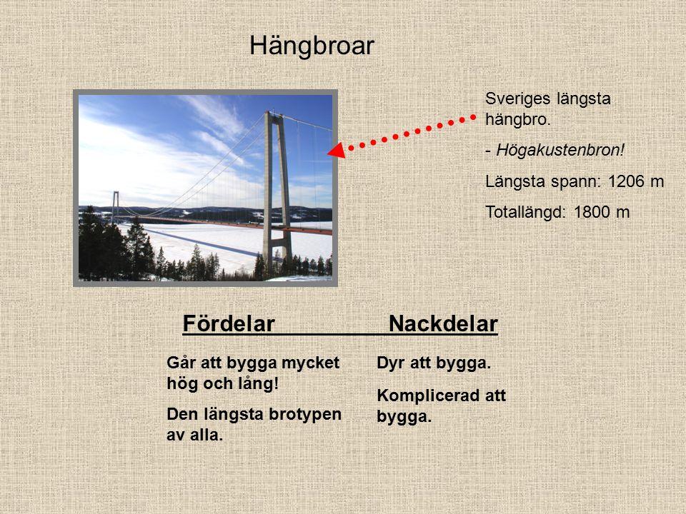 Hängbroar Sveriges längsta hängbro.- Högakustenbron.