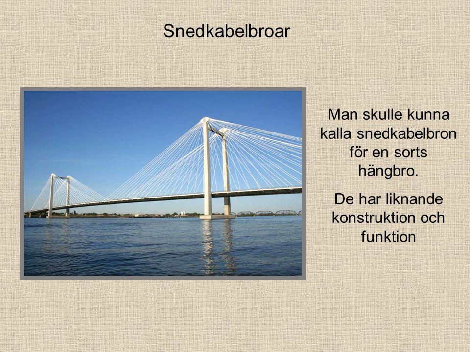 Snedkabelbroar Man skulle kunna kalla snedkabelbron för en sorts hängbro.