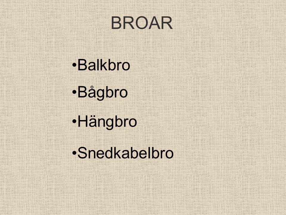 BROAR Balkbro Bågbro Hängbro Snedkabelbro