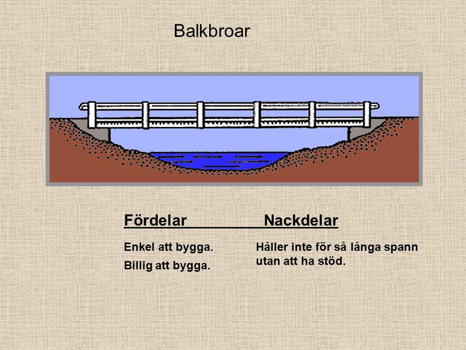 Balkbroar FördelarNackdelar Enkel att bygga.Billig att bygga.