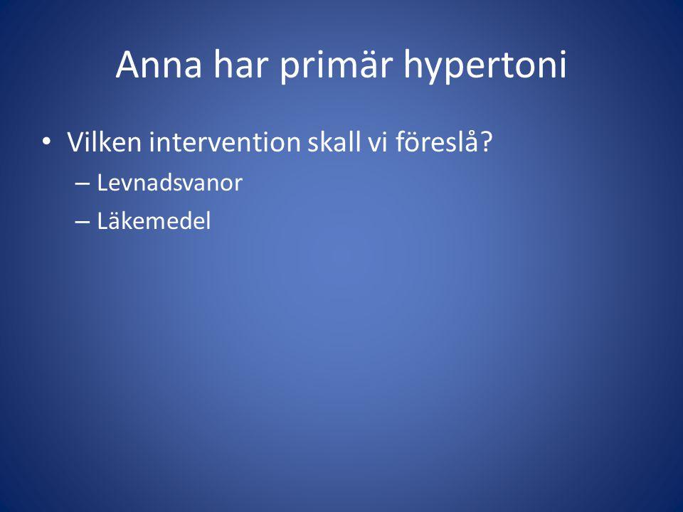 Anna har primär hypertoni Vilken intervention skall vi föreslå? – Levnadsvanor – Läkemedel