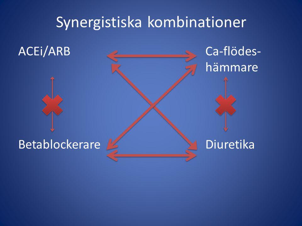 Synergistiska kombinationer ACEi/ARB Ca-flödes- hämmare Betablockerare Diuretika