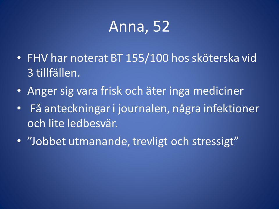 Anna, 52 FHV har noterat BT 155/100 hos sköterska vid 3 tillfällen.