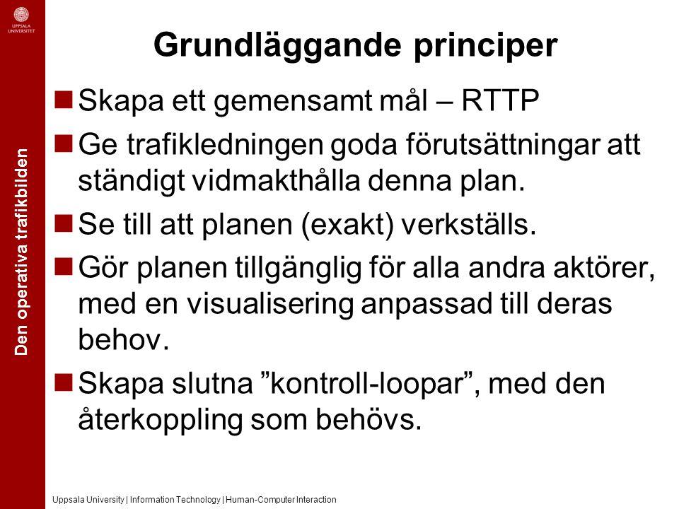 Den operativa trafikbilden Uppsala University | Information Technology | Human-Computer Interaction Grundläggande principer Skapa ett gemensamt mål – RTTP Ge trafikledningen goda förutsättningar att ständigt vidmakthålla denna plan.