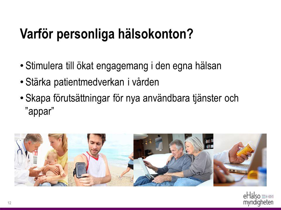 Varför personliga hälsokonton.