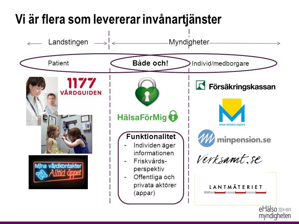 LandstingenMyndigheter Patient Individ/medborgare Både och.