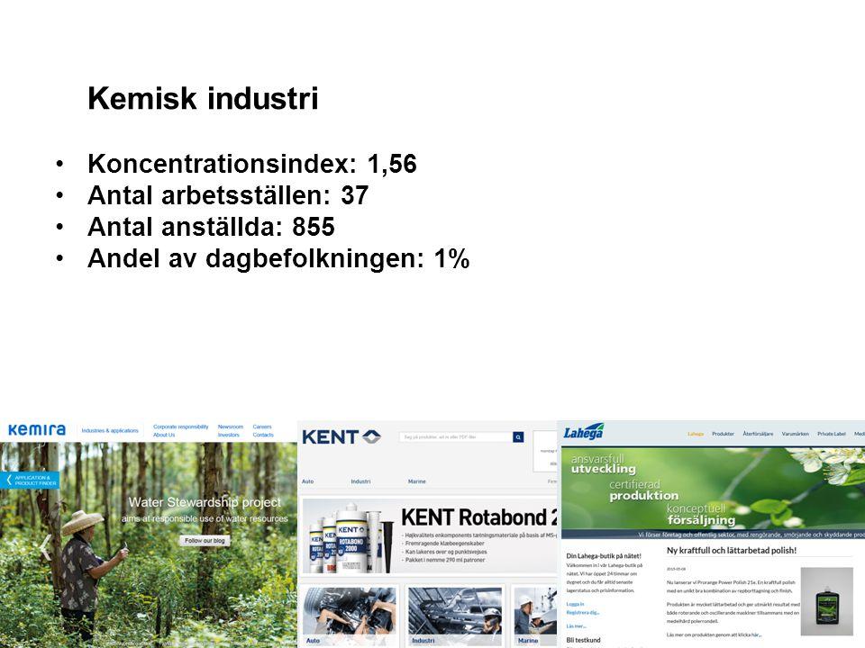 STADSLEDNINGSFÖRVALTNINGEN NÄRINGSLIVS- OCH DESTINATIONSUTVECKLING 2015-05-27Sidan 10 Kemisk industri Koncentrationsindex: 1,56 Antal arbetsställen: 3