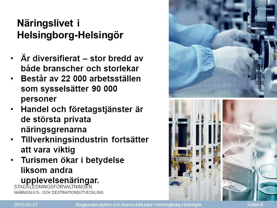 STADSLEDNINGSFÖRVALTNINGEN NÄRINGSLIVS- OCH DESTINATIONSUTVECKLING Näringslivet i Helsingborg-Helsingör 2015-05-27Sidan 6 Regionala styrkor och bransc