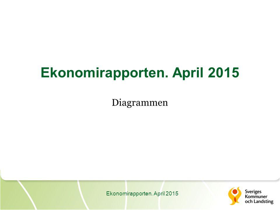 Ekonomirapporten. April 2015 Diagrammen