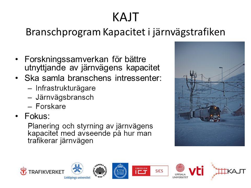 FoI-utförare Linköpings Universitet: Avd.