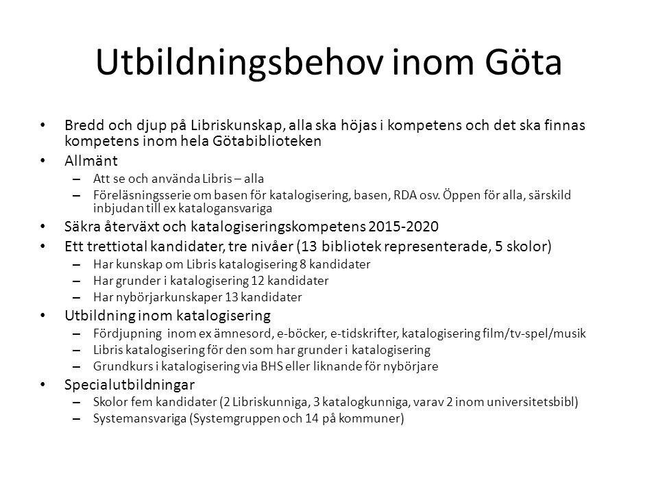 Utbildningsbehov inom Göta Bredd och djup på Libriskunskap, alla ska höjas i kompetens och det ska finnas kompetens inom hela Götabiblioteken Allmänt