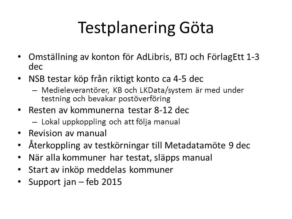 Testplanering Göta Omställning av konton för AdLibris, BTJ och FörlagEtt 1-3 dec NSB testar köp från riktigt konto ca 4-5 dec – Medieleverantörer, KB