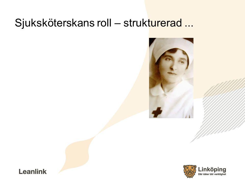 Sjuksköterskans roll – strukturerad...