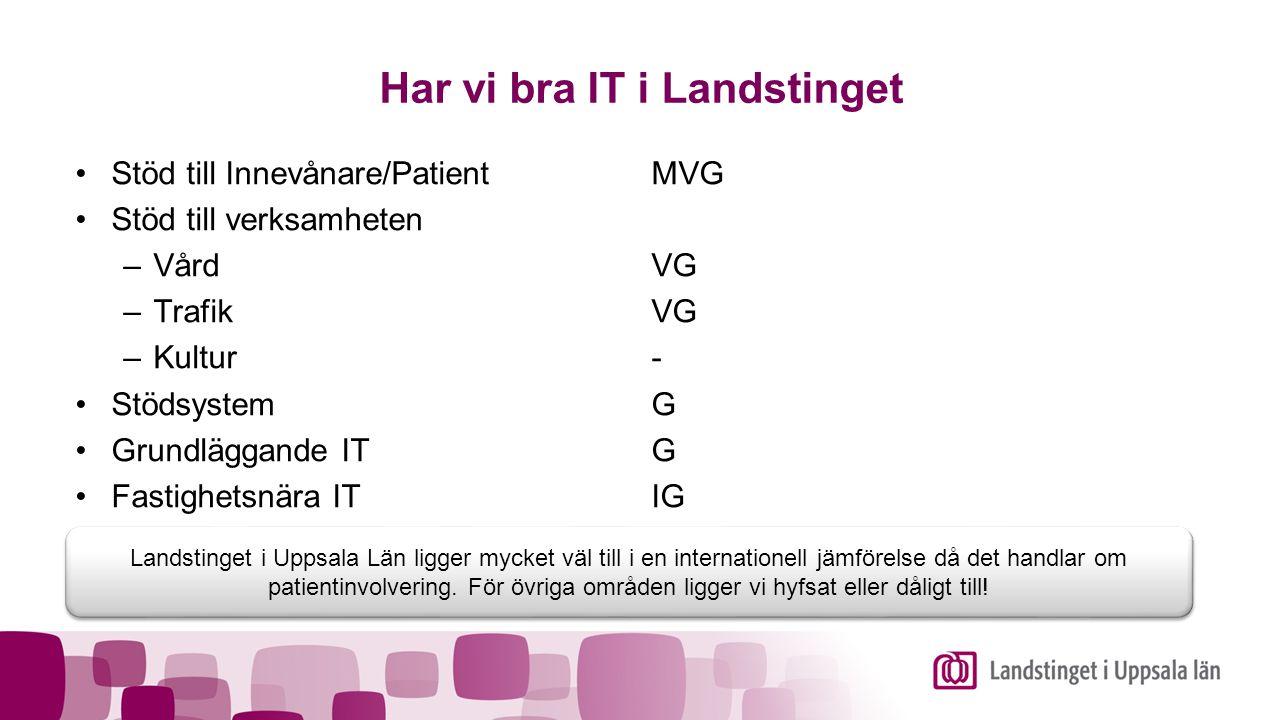 Har vi bra IT i Landstinget Stöd till Innevånare/PatientMVG Stöd till verksamheten –VårdVG –TrafikVG –Kultur- StödsystemG Grundläggande ITG Fastighets