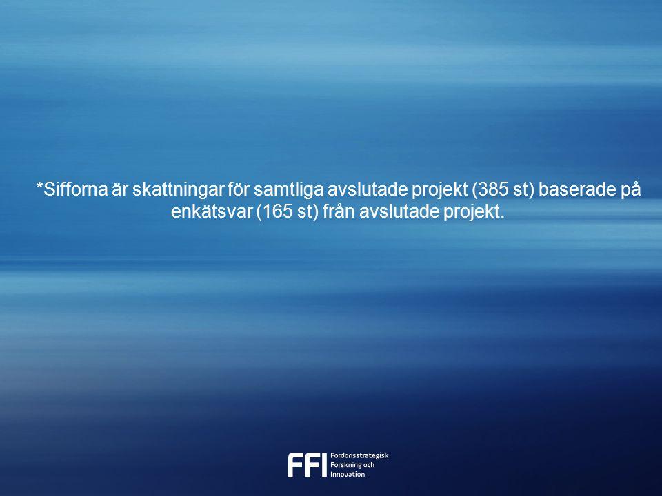 *Sifforna är skattningar för samtliga avslutade projekt (385 st) baserade på enkätsvar (165 st) från avslutade projekt.