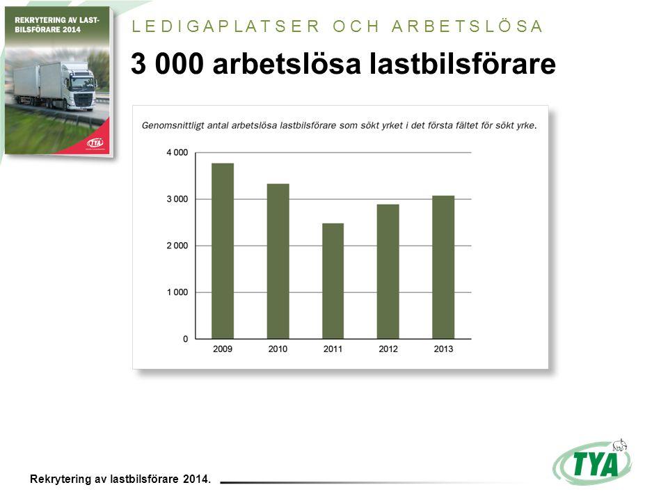 Rekrytering av lastbilsförare 2014. 3 000 arbetslösa lastbilsförare L E D I G A P L A T S E R O C H A R B E T S L Ö S A