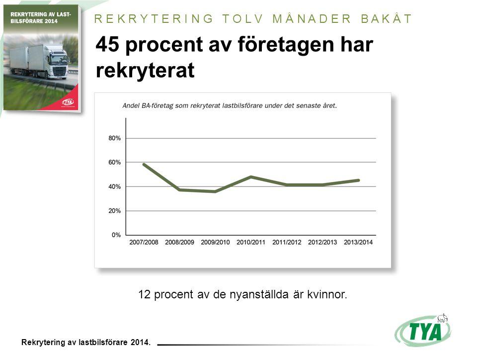 Rekrytering av lastbilsförare 2014. 45 procent av företagen har rekryterat 12 procent av de nyanställda är kvinnor. R E K R Y T E R I N G T O L V M Å