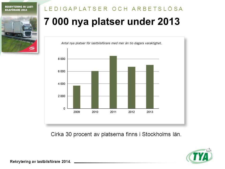 Rekrytering av lastbilsförare 2014. 7 000 nya platser under 2013 L E D I G A P L A T S E R O C H A R B E T S L Ö S A Cirka 30 procent av platserna fin