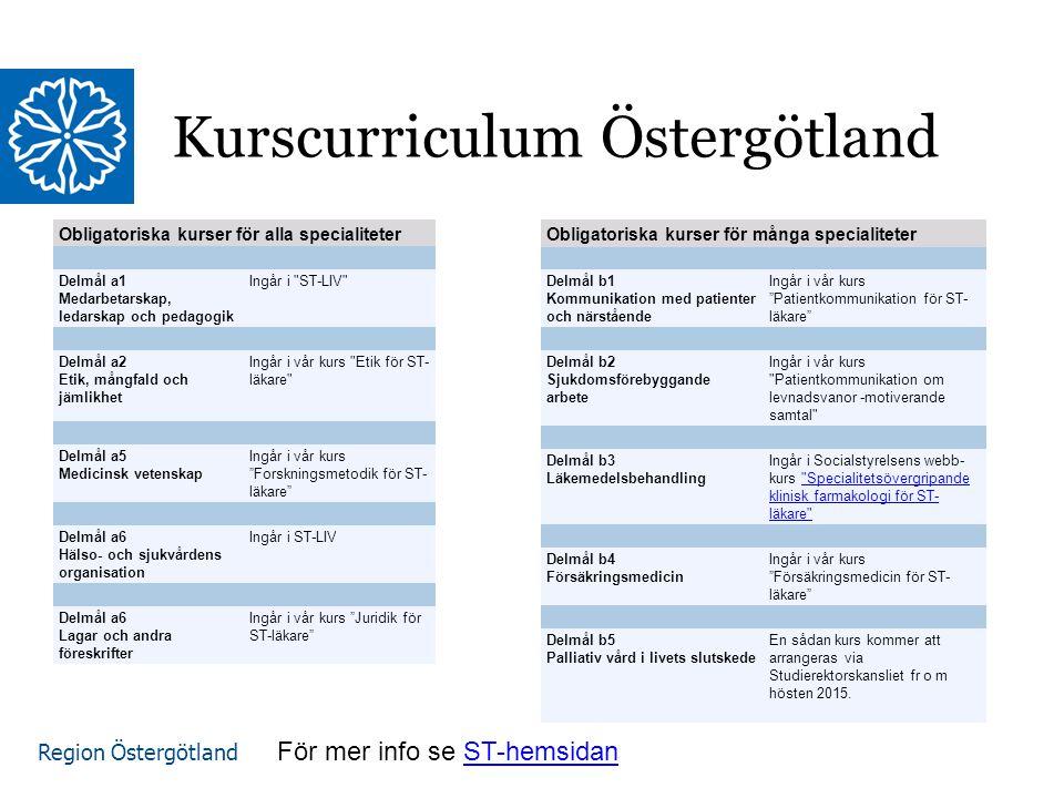 """Region Östergötland Obligatoriska kurser för många specialiteter Delmål b1 Kommunikation med patienter och närstående Ingår i vår kurs """"Patientkommuni"""